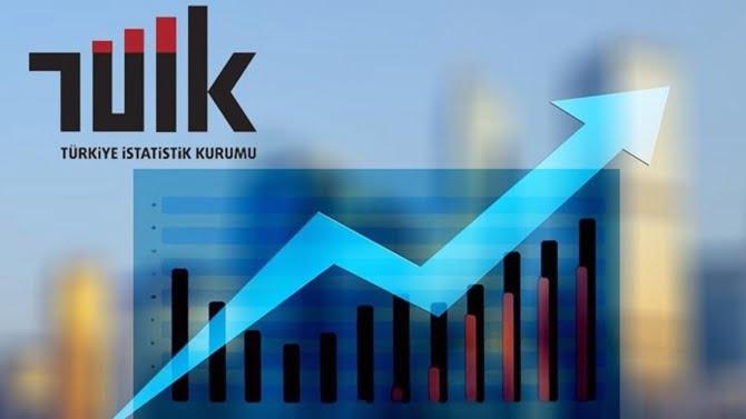 Sektörel güven endeksleri açıklandı.