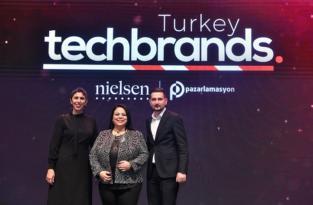 Türkiye'nin En Teknolojik Markaları Açıklandı.